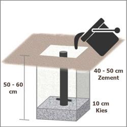 Bodenhülse einbetonieren Zement