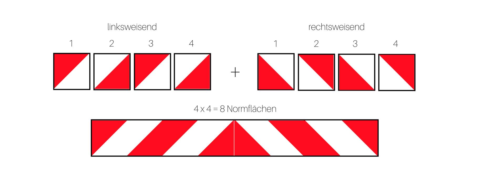 3-weisung-fahrzeugmarkierung
