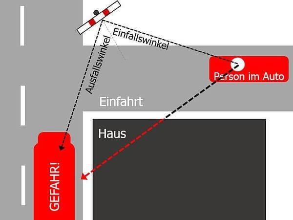 Installation vom Verkehrsspiegel - der richtige Aufbauort ist entscheidend